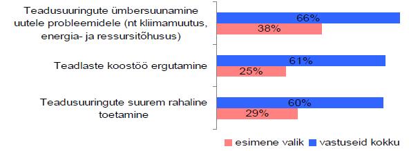 IUCR_ 2011_ExSumm_EE
